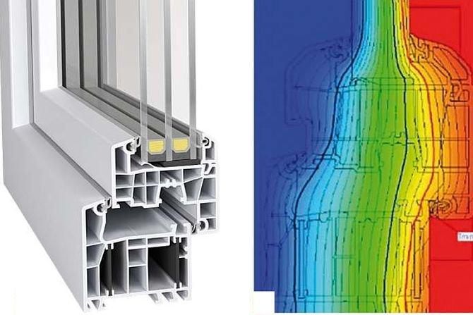 Energooszczędne rozwiązania stosowane przy wymianie lub renowacji okien