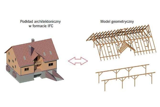 Technologia BIM - nowoczesny sposób projektowania w budownictwie
