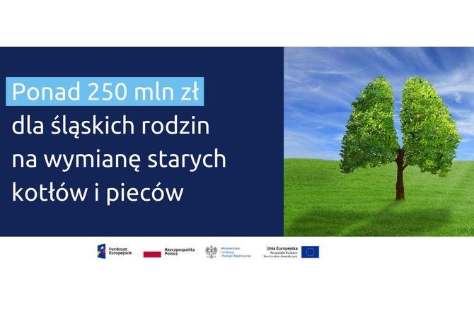 Ponad 250 mln zł na wymianę starych kotłów i pieców na Śląsku