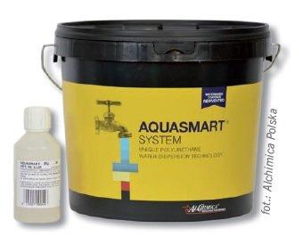 Aquasmart PU-2K