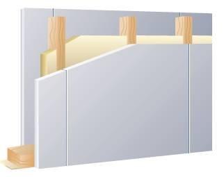 Płyty gipsowo-kartonowe – odporność ogniowa ścian nienośnych Rigips