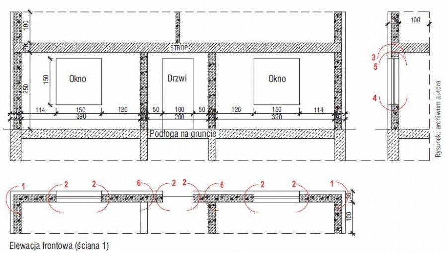 Rys. Geometria ściany zewnętrznej oraz miejsca występowania liniowych mostków cieplnych Archiwum autora