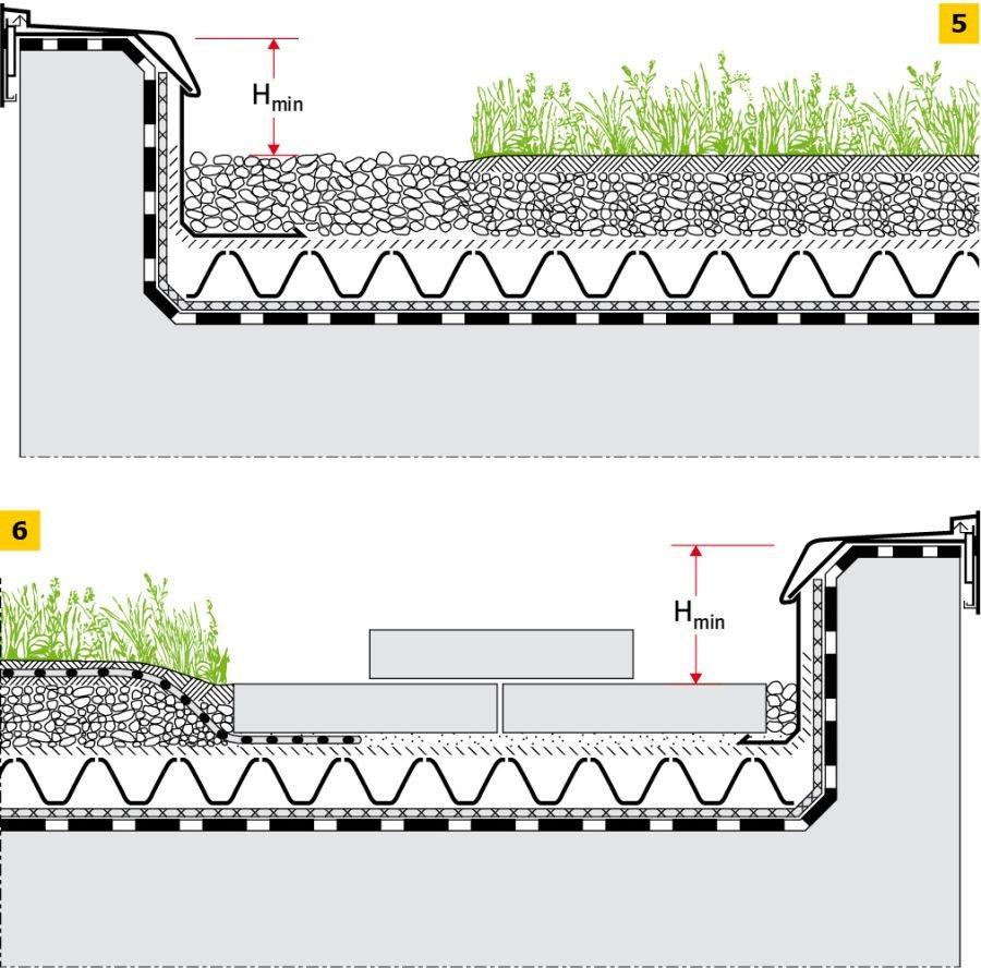 RYS. 5-6.Jako wierzchnią warstwę bezpośrednio przyległą do elementu stosuje się pas żwiru, lub okładziny z płyt betonowych ułożone na warstwie żwiru.