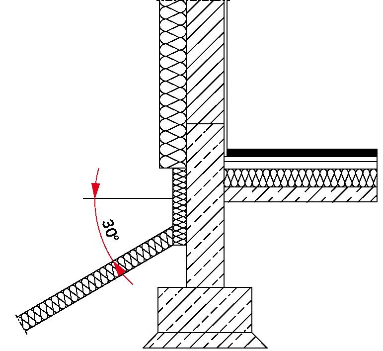 RYS. 19. Zmniejszenie wpływu mostka termicznego przez zastosowanie ukośnej izolacji krawędziowej; rys.: [22]