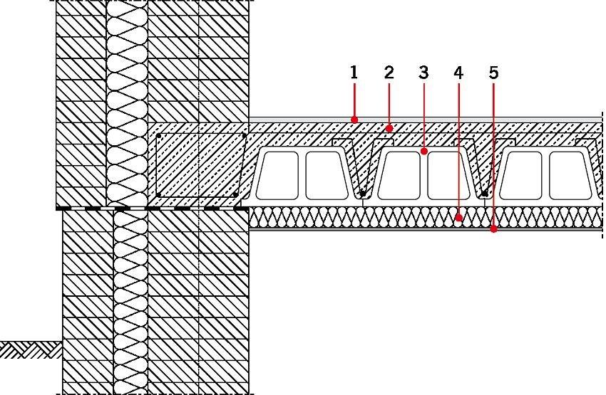 RYS. 12. Przekrój przez strop Akermana z wykonanym ociepleniem od spodu. Objaśnienia: 1 - podłoga, np. drewniana, 2 - wylewka betonowa gr. 3 cm, 3 - strop Akermana gr. 18 cm, 4 - materiał termoizolacyjny (np. styropian lub pianka poliuretanowa), 5 - zaprawa tynkarska; rys.: na podstawie [15]