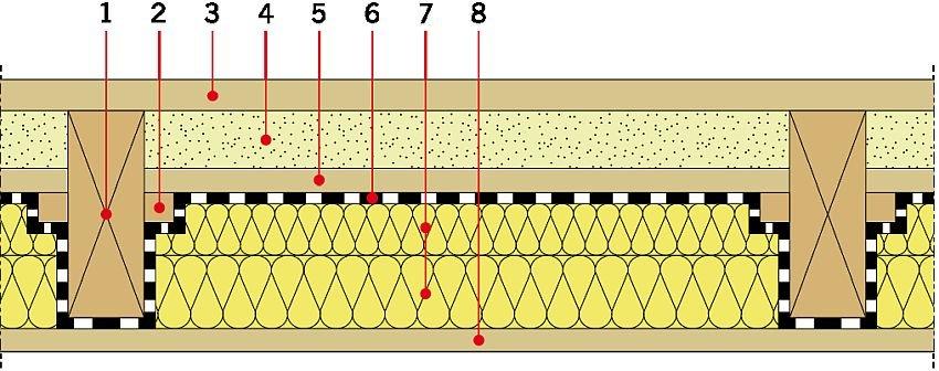 RYS. 13. Przekrój przez strop drewniany po wykonaniu termomodernizacji. Objaśnienia: 1 - belka nośna, 2 - łata, 3 - deska podłogowa, 4 - polepa, 5 -deska stropowa, 6 - paroizolacja, 7 - izolacja termiczna, 8 - deska sufitowa; rys.: A. Miszczuk