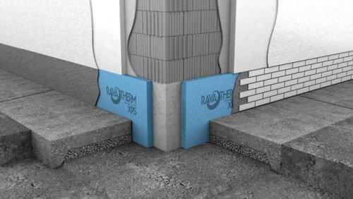Izolacje termiczne - niebieskie płyty