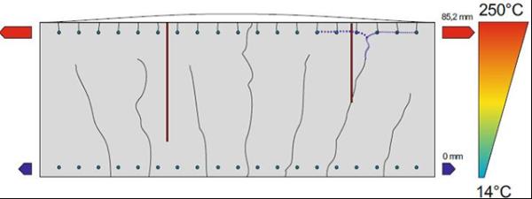 Rys. 2. Obraz odkształceń oraz spękań i zarysowań spowodowanych silnym nagrzewaniem powierzchni płyty oraz bardzo prawdopodobne głębokie pęknięcia prowadzące wodę