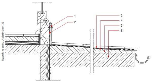 Rys. 1. Uszczelnienie balkonu – rozwiązanie z podpłytkowym (zespolonym) uszczelnieniem przeciwwodnym z elastycznej mikrozaprawy uszczelniającej: 1 – obróbka blacharska, 2 – taśma uszczelniająca, 3 – okładzina ceramiczna na kleju klasy C2 S2 lub C2 S1, 3 .