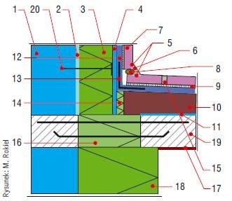 Rys. 3. Uszczelnienie dylatacji przyściennej balkonu: 1 – ściana, 2 – klej do styropianu nakładany całopowierzchniowo, 3 – styropian klasy EPS 200 w strefi e cokołowej, 4 – warstwa zbrojąca, 5 – gruntowanie pod uszczelniacz elastyczny, 6 – uszczelniacz e.