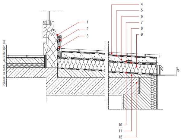 Rys. 5. Przykład rozwiązania konstrukcyjnego uszczelnienia tarasu – wariant z powierzchniowym odprowadzeniem wody (uszczelnieniem podpłytkowym): 1 – obróbka blacharska progu drzwiowego (okapnik), 2 – obróbka blacharska, 3 – taśma uszczelniająca, 4 – okła.