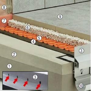 Fot. 1. Drenażowy wariant hydroizolacji: 1 – płyta konstrukcyjna, 2 – warstwa spadkowa na warstwie sczepnej, 3 – obróbka blacharska z otworami odprowadzającymi wodę, 4 – hydroizolacja, 5 – warstwa ochronna, 6 – warstwa drenująca, 7 – uszczelnienie naroż.