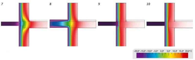 Rys. 7–10. Pole temperatury w analizowanych węzłach konstrukcyjnych: balkon wspornikowy z płytą –20,0°–15,0° –10,0° –5,0° 0,0° 5,0° 10,0° 15,0° 20,0° C nieocieploną (7), balkon wspornikowy z płytą ocieploną (8), balkon z termoizolacyjną wkładką zbrojenio.