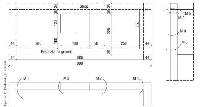 Rys. 1. Identyfi kacja mostków cieplnych w ścianie parteru budynku z drzwiami i oknem