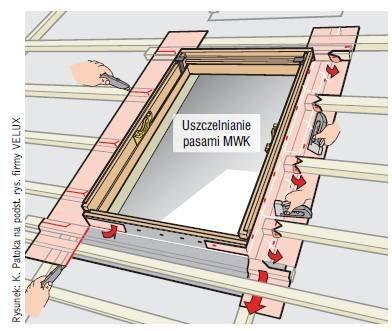Rys. 2. Schemat wykonania uszczelnienia okna dachowego za pomocą odpowiednio przyciętych i zamocowanych pasów wykonanych z MWK (membrany wstępnego krycia).