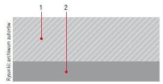 Rys. 1. Podkład zespolony: 1 – podkład podłogowy, 2 – podłoże nośne
