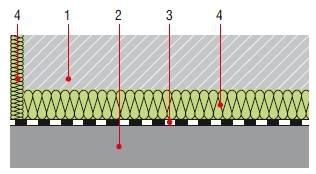 Rys. 3. Podkład pływający: 1 – podkład podłogowy, 2 – podłoże nośne, 3 – warstwa izolacji przeciwwilgociowej, 4 – izolacja termiczna lub akustyczna
