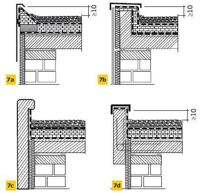 Rys. 7. Rozwiązania połączenia stropodachu pełnego ze ścianą zewnętrzną (a: profil narożny, b: attyka, c: element ścienny, d: nośnik termoizolacyjny)