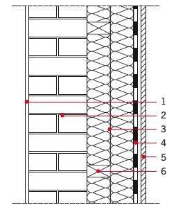 Rys. 6. Schemat ściany ocieplonej metodą lekką-suchą; 1 – tynk wewnętrzny, 2 – część konstrukcyjna, 3 – ocieplenie układane warstwowo, 4 – wiatroizolacja, 5 – wentylowana okładzina zewnętrzna, 6 – ruszt drewniany