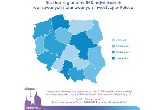 Prawie 1000 największych inwestycji w Polsce wartych 540 mld zł Spectis
