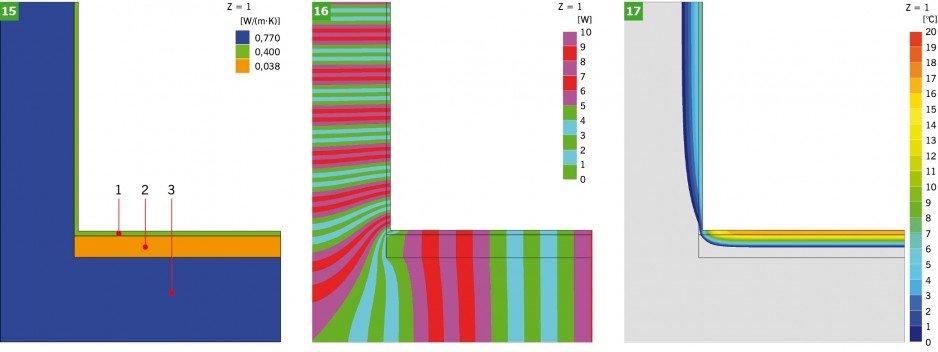 RYS. 15-17. Model obliczeniowy oraz wyniki symulacji komputerowej złącza (wariant V - narożnik ściany zewnętrznej z cegły pełnej, z ociepleniem od wewnątrz, jedna gałąź): model obliczeniowy (15), linie strumieni cieplnych - adiabaty (16), rozkład temperatur - izotermy (17)