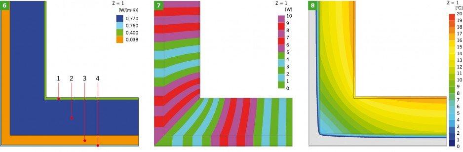 RYS. 6-8. Model obliczeniowy oraz wyniki symulacji komputerowej złącza (wariant II – narożnik ściany zewnętrznej z cegły pełnej, z ociepleniem od zewnątrz): model obliczeniowy (6), linie strumieni cieplnych - adiabaty (7), rozkład temperatur - izotermy (8).