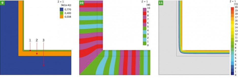 RYS. 9-11. Model obliczeniowy oraz wyniki symulacji komputerowej złącza (wariant III - narożnik ściany zewnętrznej z cegły pełnej, z ociepleniem od zewnątrz): model obliczeniowy (9), linie strumieni cieplnych - adiabaty (10), rozkład temperatur - izotermy (11).