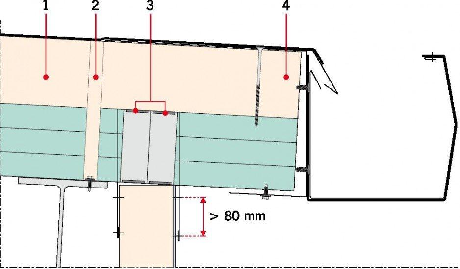 RYS. 3. Przykładowe rozwiązania styków i oparcia dachowych płyt warstwowych istotne z punktu widzenia trwałości, właściwości energetycznych oraz bezpieczeństwa ogniowego: styk dachu i ściany. Objaśnienia: 1 -membrana wodoszczelna klejona lub mocowana mechanicznie przez wykonawcę, 2 - otwór montażowy wypełniony pianką po osadzeniu łącznika, 3 - uszczelniacz plastyczny, 4 - obróbka indywidualna ze stali o gr. min. 1,1 mm; rys.: www.kingspan.com