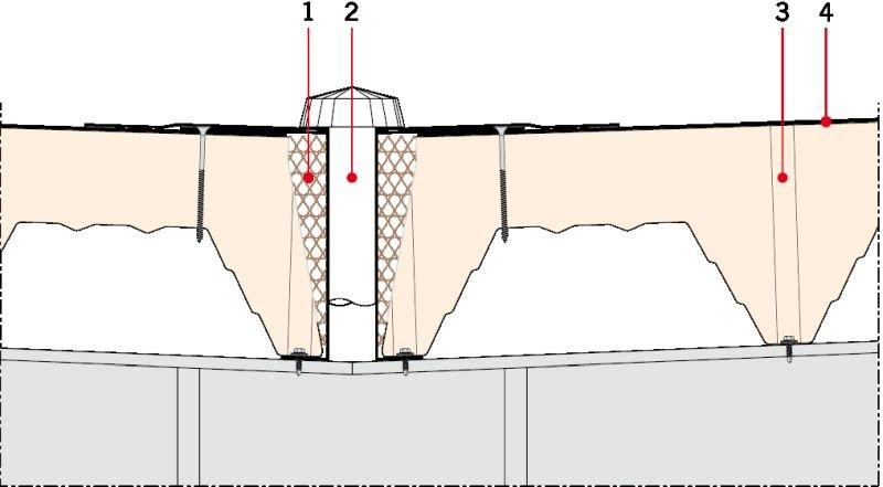 RYS. 4. Uszczelnienie płyt przy wpuście dachowym. Objaśnienia: 1 - izolacja wykonana na montażu, 2 - wpust dachowy, 3 - otwór montażowy wypełniony pianką po osadzeniu łącznika, 4 - membrana wodoszczelna klejona lub mocowana mechanicznie przez wykonawcę; rys.: www.kingspan.com