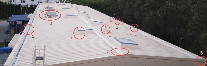 RYS. 6. Przykładowe elementy dachu wymagające opracowania dodatkowych rysunków technicznych oraz opisu tekstowego. Objaśnienia: 1 - osadzenie klapy, 2 - wykonanie rynien spustowych i attyk, 3 - osadzenie instalacji grzewczo‑wentylacyjnej, 4 - osadzenie kominów wentylacyjnych, 5 - wykonanie rzygaczy i przelewów bezpieczeństwa, 6 - wykonanie obróbek blacharskich w miejscach zmiany kształtu dachu; rys.: O. Kopyłov