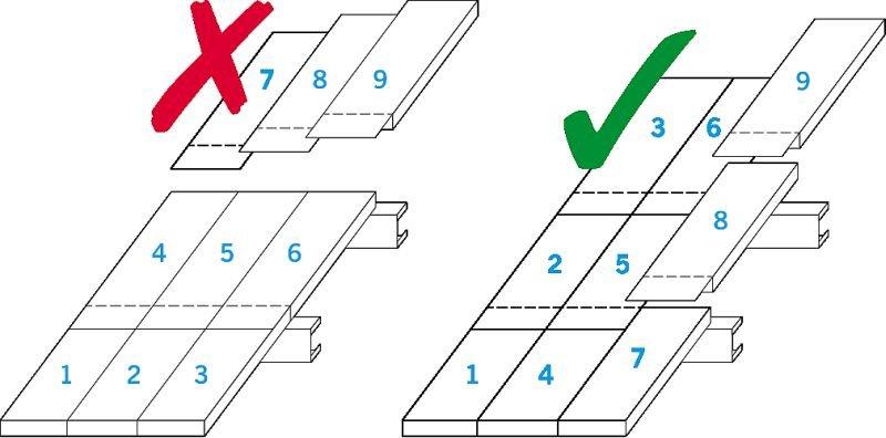 RYS. 9. Kierunek układania płyt warstwowych; rys.: O. Kopyłov (na podstawie wytycznych producentów płyt Kingspan, Ruukki itp.)