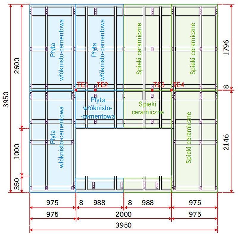 RYS. 1. Schemat podkonstrukcji aluminiowej, rozmieszczenia konsol, rozmieszczenie płyt okładziny zewnętrznej oraz wskazanie materiału wykonania ; rys.: K. Schabowicz, P. Sulik, Ł. Zawiślak