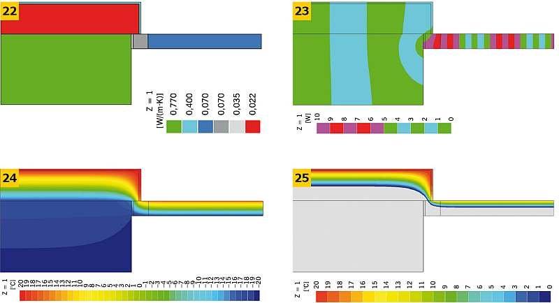 RYS. 22-25. Analizowane rozwiązania materiałowe połączenia ściany zewnętrznej z oknem w przekroju przez ościeżnicę: układ warstw materiałowych (22), linie strumieni cieplnych (adiabaty) (23), rozkład temperatur (izotermy) (24, 25); rys.: K. Pawłowski [25]