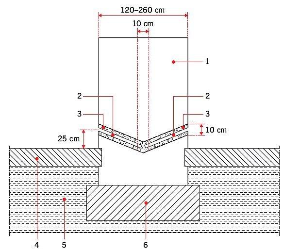 RYS 6. Końcowy (po 41 miesiącach) rozkład zawilgocenia ściany nie poddanej iniekcji (referencyjnej) [1]