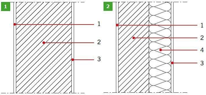 RYS. 1–2. Przykładowe układy murowanych ścian zewnętrznych: ściana jednowarstwowa (1), ściana dwuwarstwowa (2). Objaśnienia: 1 – tynk wewnętrzny, 2 – pustak ścienny, 3 – tynk zewnętrzny, 4 – izolacja termiczna, 5 – warstwa elewacyjna, 6 – szczelina powietrzna; rys.: K. Pawłowski