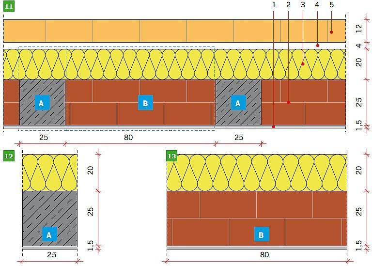 """RYS. 11–13. Układ warstw materiałowych ściany szczelinowej o warstwach niejednorodnych cieplnie: model obliczeniowy (11), wycinek """"A"""" (12), wycinek """"B"""" (13)"""