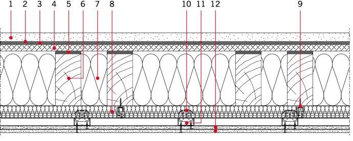 RYS. 1. Widok stropu drewnianego z podłogą w dwóch wariantach, rozdzielającego pomieszczenia w budynku mieszkalnym wielorodzinnym, dla którego wykonano badania terenowe izolacyjności akustycznej; rys. archiwum autora