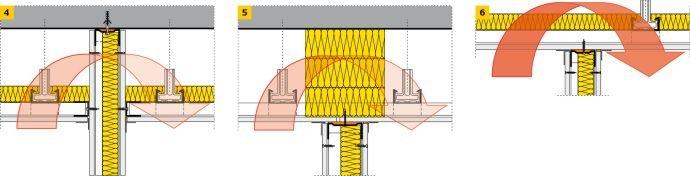 RYS. 4-6 Widok przykładowego sposobu wykonania połączenia ściany z sufitem podwieszonym powyżej mieszkania: przykłady na RYS. 4 i 5 prawidłowe, przykład na RYS. 6 niewłaściwy z punktu widzenia ochrony akustycznej; rys. [10]