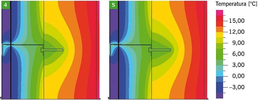 RYS. 4-5. Dwuwymiarowe pole temperatury w obszarze konsoli i kotwy mocującej, bez podkładki izolującej, dla ściany z elementów wapienno-piaskowych; kotwa mocująca ze stali nierdzewnej (4), kotwa mocująca ze stali zwykłej (5); rys.: archiwa autorów