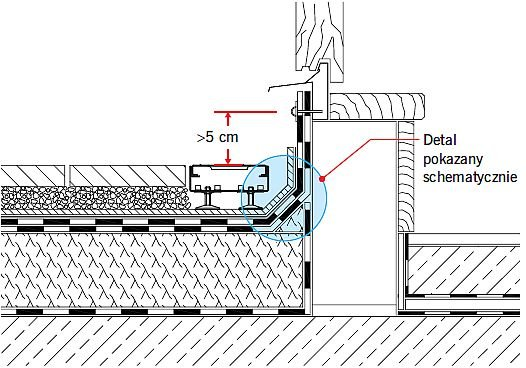 Rys. 13.Sposób wykonstruowania progu drzwiowego o wysokości 5 cm. W przypadku ułożenia płyt betonowych bezpośrednio przy drzwiach wymagana wysokość progu 15 cm jest w praktyce nie do wykonania. Przy zastosowaniu liniowej kratki odpływowej wysokość ta mo.