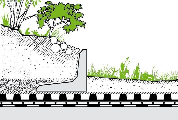 Rys. 26.W przypadku znacznego zróżnicowania poziomów roślinności konieczne jest stosowanie dodatkowych żelbetowych ścianek oporowych. Specjalne ścianki oporowe umożliwiają także zróżnicowanie zazielenienia w obrębie jednej połaci dachowej. Pozwala to np.