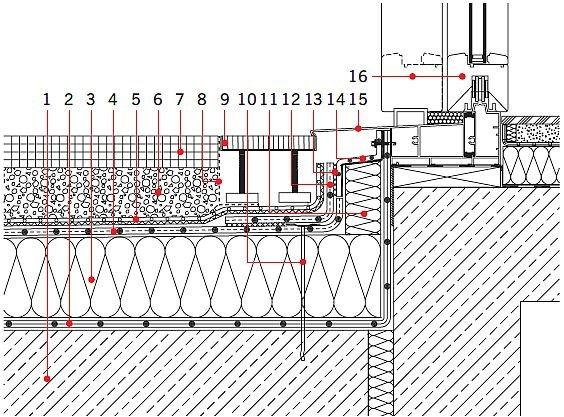 Rys. 30.Detal przejścia bezbarierowego do wnętrza obiektu. Wymaga to jednak zastosowania specjalnego profilu drzwiowego z dodatkowym uszczelnieniem np. magnetycznym, uniemożliwiającym wnikanie wody do wnętrza przez styk skrzydła z ościeżnicą. Objaśnieni.
