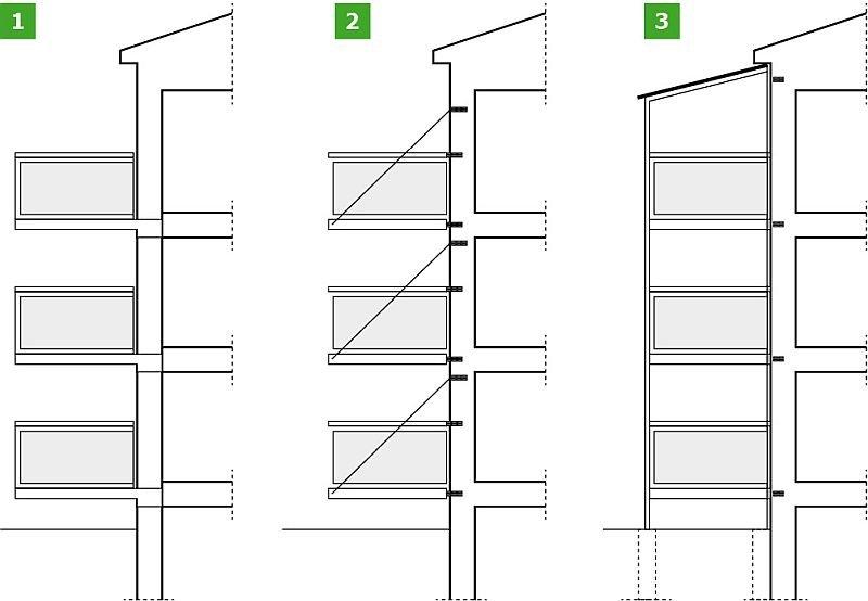 RYS. 1–3. Schematy konstrukcji balkonów: wspornikowych (1), podwieszanych (2) i dostawianych (3); rys.: [1]