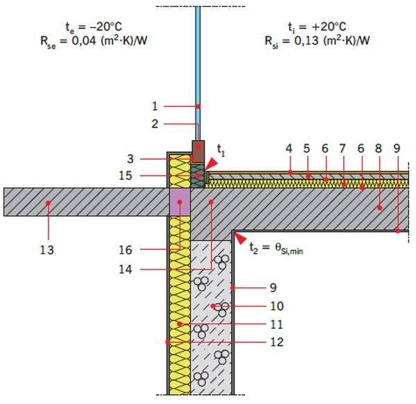 RYS. 15. Analizowane złącze budowlane: układ materiałowy złącza budowlanego