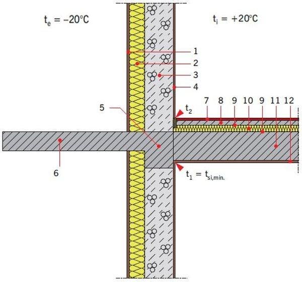RYS. 6. Przykładowe rozwiązanie konstrukcyjno-materiałowe połączenia ściany zewnętrznej z płytą balkonową