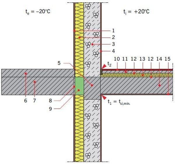 RYS. 7. Przykładowe rozwiązanie konstrukcyjno-materiałowe połączenia ściany zewnętrznej z płytą balkonową