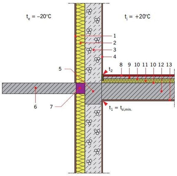 RYS. 8. Przykładowe rozwiązanie konstrukcyjno-materiałowe połączenia ściany zewnętrznej z płytą balkonową