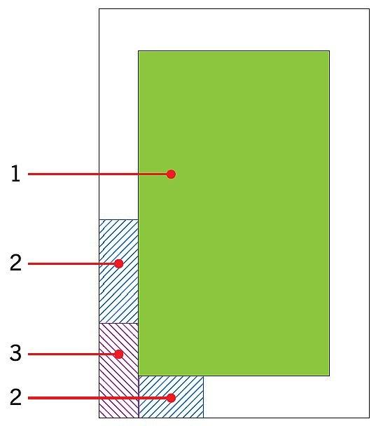 RYS. 1. Najbardziej narażone na działanie wiatru strefy dachu, tzw. obszar brzegowy oraz obszar narożnikowy - podział schematyczny: 1 - część środkowa, 2 - obszar brzegowy, 3 - obszar narożnikowy; rys.: M. Rokiel