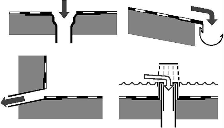 RYS. 2. Sposoby usuwania nadmiaru wody z połaci dachowej; od góry od lewej strony - rynna wewnętrzna, orynnowanie zewnętrzne, na dole od lewej - rzygacz, wpust dachowy rys.: [3]