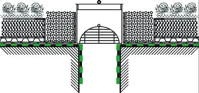 RYS. 5.Wpusty dachowe nie mogą być przykryte ani zielenią, ani warstwą żwiru; rys.: [4]